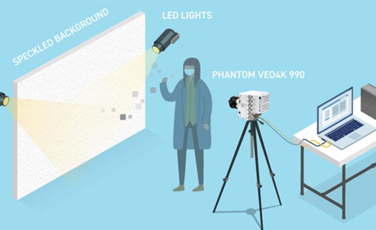 telecamere ad alta velocità per studiare la tosse
