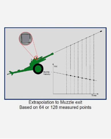 velocità radar